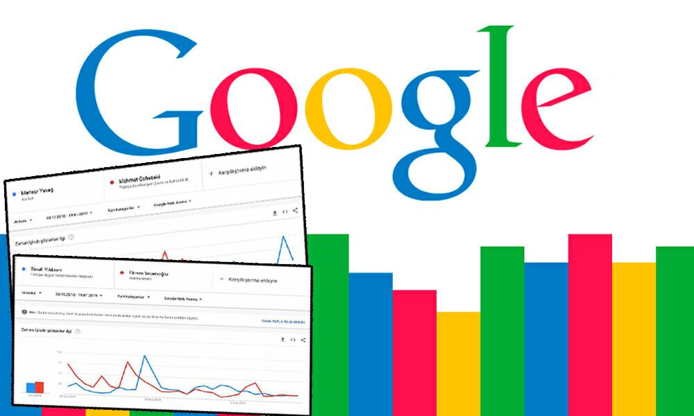 Google İstanbul ve Ankara yerel seçim sonuçlarını açıkladı!
