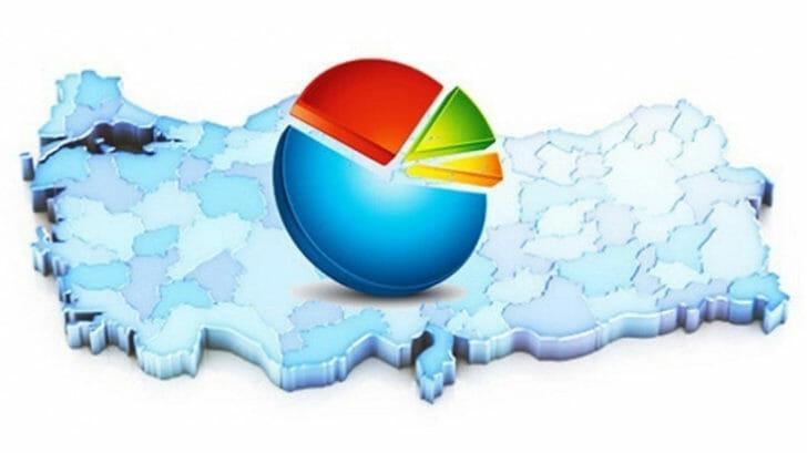 CHP anket paylaştı: Yüzde 40'ı geçtik