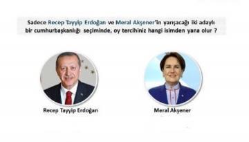 Erdoğan'ın rakibi Akşener